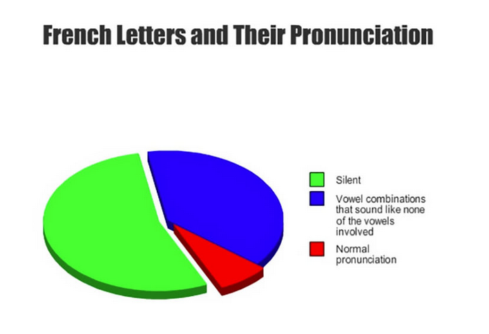 10-prononciation-des-lettres